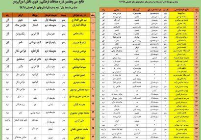 درخشش دانش آموزان جمی در مسابقات فرهنگی و هنری+جدول اسامی