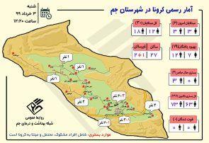 ثبت ۱۴ ابتلای جدید کرونا در بوشهر/آمار کرونای جم صعودی شد+نقشه شهرستان جم